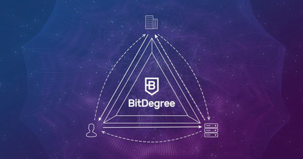 BitDegree Is The Only #CryptoCurrency ICO Powered By 29,000,000 Active User Base @matrixthinker #crowdsale #blockchain #ICO via @bitdegree_org #cryptocurrency #bitcoin #cardano #verge #Ethereum #stellar #tron #status